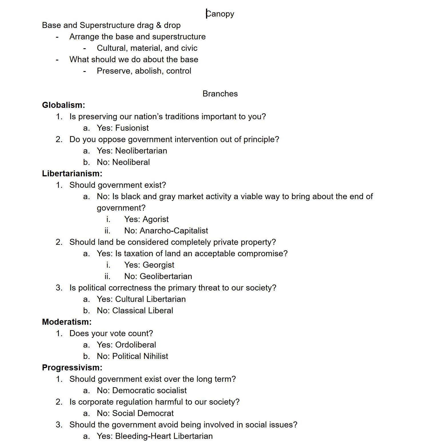 Questions Brainstorming